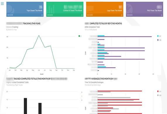 software development dashboard example image